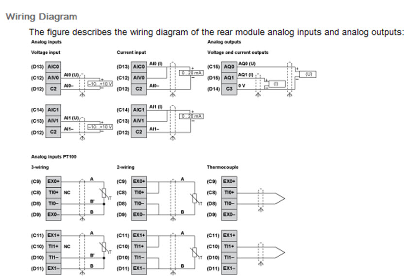 What is the wiring diagram for the HMISCU Analog Inputs and Outputs? | FAQs  | Schneider Electric Spain | Hmi Wiring Diagram |  | origin-faq.pro-face.com